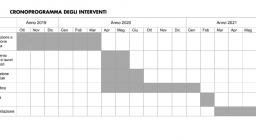 Cronoprogramma interventi ALTRI SENTIERI LINAS